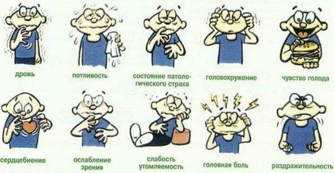 гипогликемическая кома симптомы