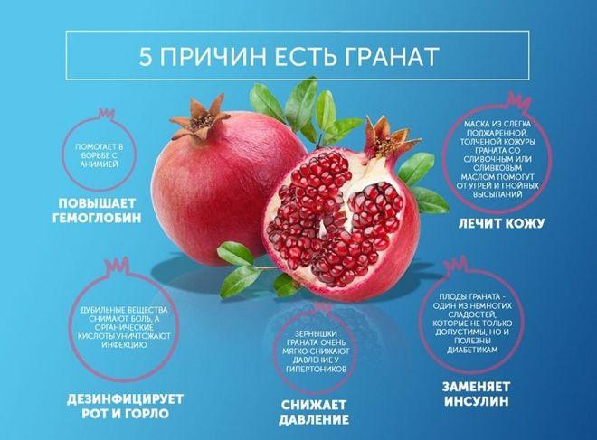 полезные свойства граната для похудения