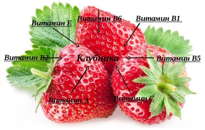 какие витамины есть в клубнике
