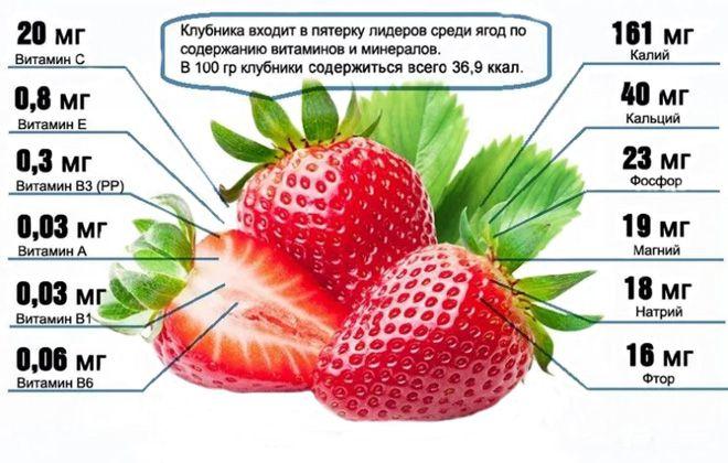 какие витамины содержит клубника