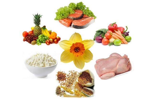 диета шести лепестков