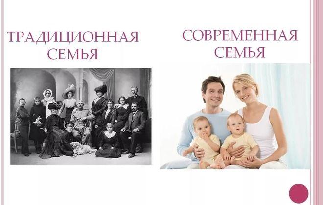почему традиционная патриархальная семья уходит в прошлое