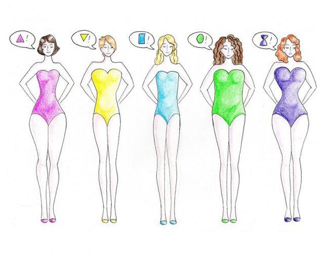 типы телосложения у женщин