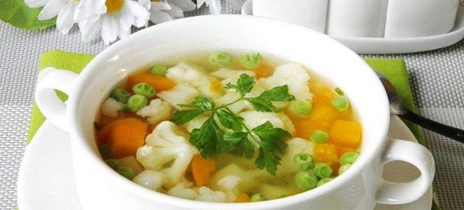 рецепты домашнего супа