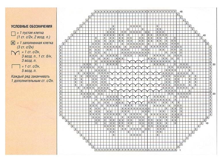 Приближенная формула для схемы бернулли лаплас 14