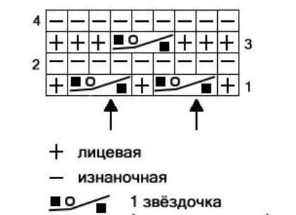 Вязание спицами по схеме узор звездочки 951