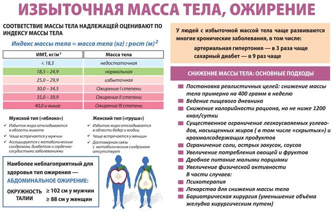 лфк при ожирении комплекс упражнений