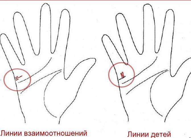 Как гадать на детей на руке фото