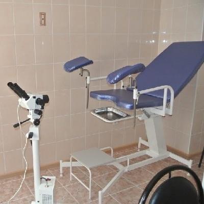 Кольпоскопия – что это такое в гинекологии? Как проводится процедура