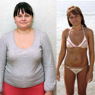 Имбирь результаты похудения
