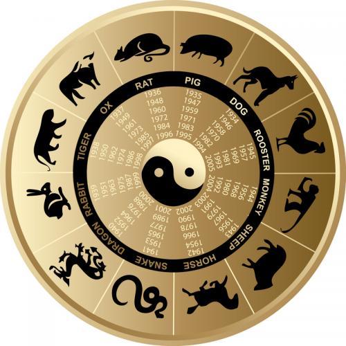 совместимость знаком зодиака по годам