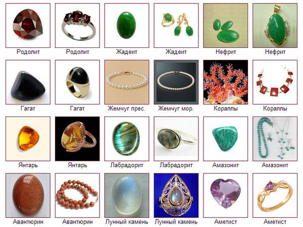недрагоценные камни фото и название