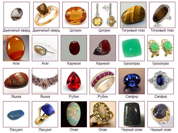 камни полудрагоценные фото и название