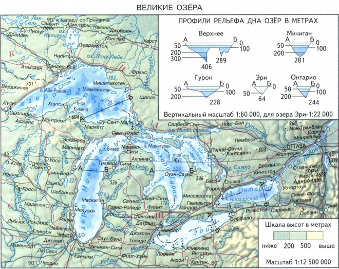 Великие Озера - характеристика