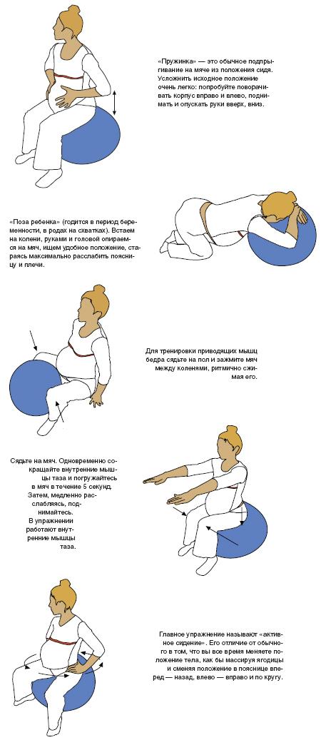 a19fbec404c7e58 Упражнения на фитболе для беременных